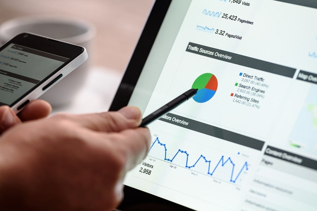 A quoi sert Google Analytics ?